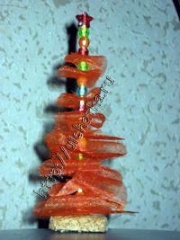 Новогодняя ёлка из сизаля своими руками фото